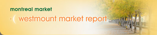 The Montreal Market: Market Report